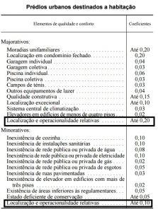Tabela IMI cq
