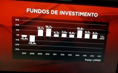 Os meus Fundos de Investimento – Semana 30