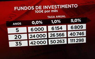 Fundos de investimento – Estive a perder 58%. E agora?