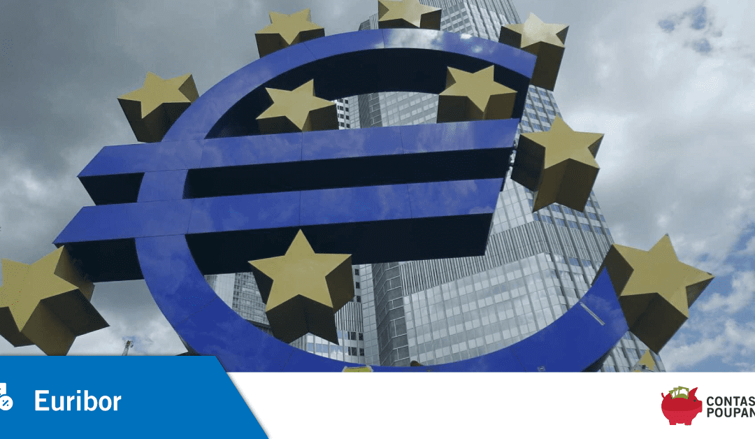 As taxas Euribor continuam negativas – O que faço?
