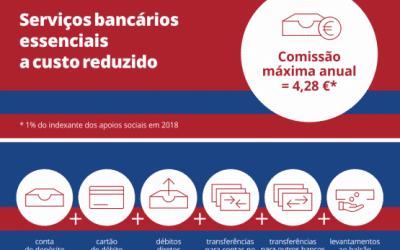 Contas de Serviços Mínimos Bancários continuam a crescer