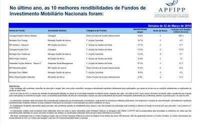Os Fundos de Investimento nacionais mais rentáveis na semana passada