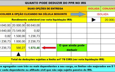 O Excel para saber se pode deduzir o PPR no IRS