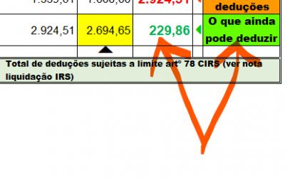ATUALIZAÇÃO – O Excel para saber se pode deduzir o PPR no IRS