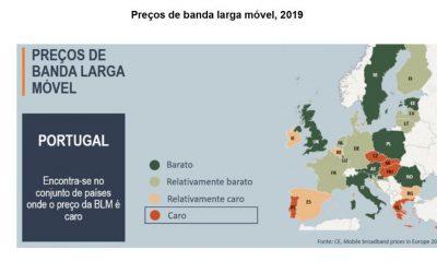Preços das telecomunicações – Na Europa descem, em Portugal sobem