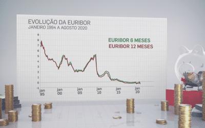 (VÍDEO) EURIBOR   Porque é que a Euribor está negativa mas a minha prestação não desce