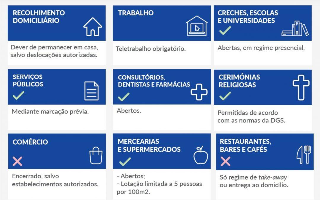 ESTADO DE EMERGÊNCIA   As regras do confinamento geral a partir de sexta-feira